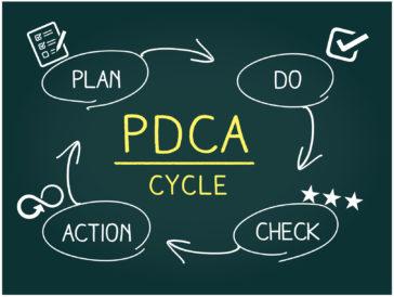 PDCA概念図